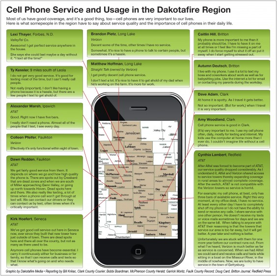 Cell Phone Service and Usage graphic