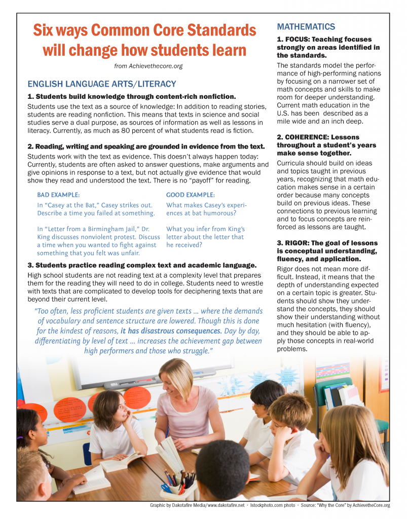 Six ways Common Core Standards will change how students learn.