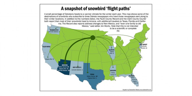 Snowbird migrations from Dakotas are small, newspaper subscriptions suggest