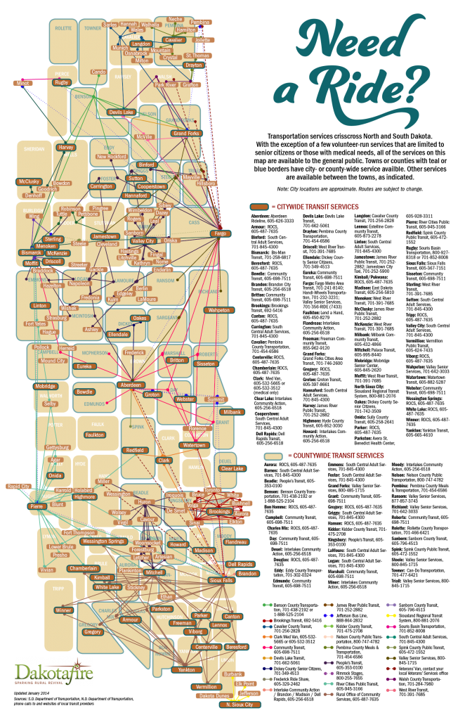 Transportation services crisscross North and South Dakota. With the exception of a few volunteer-run services that are limited to senior citizens or those with medical needs, all of the services on this map are available to the general public.