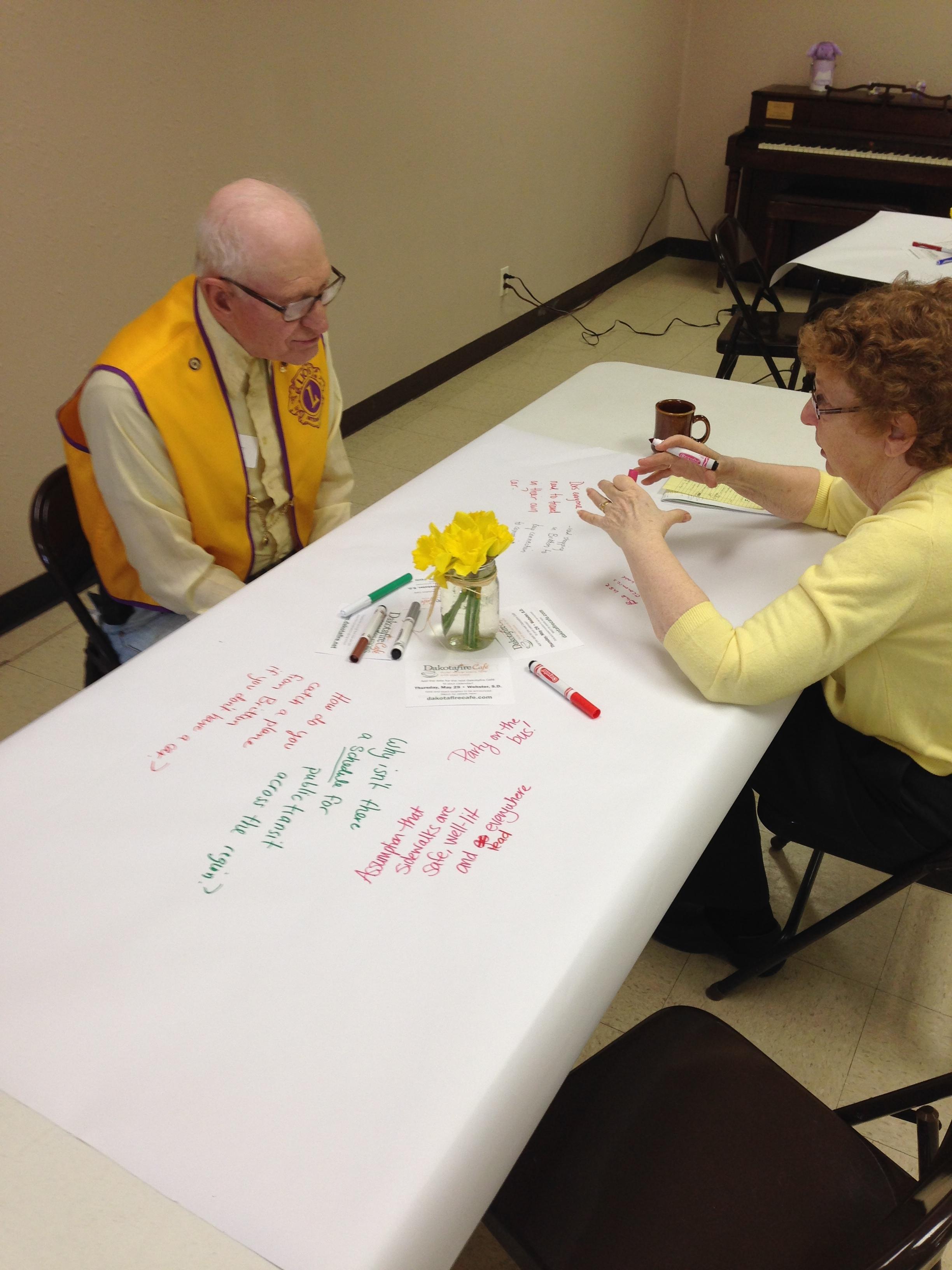 Discussion At The Dakotafire Cafe Event In Britton S D