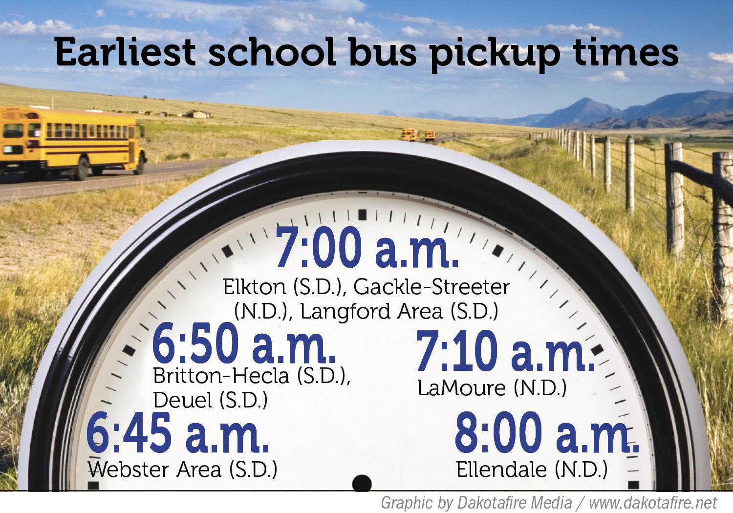 Students' time on the school bus affected by district boundaries