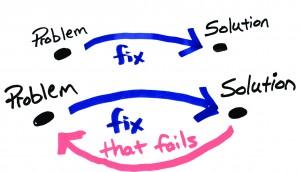4 - quick fix that fails