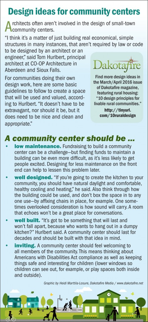 Design Ideas for Community Centers