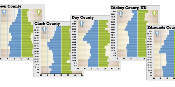 COLUMN: Population pyramids show trouble ahead for Dakota counties