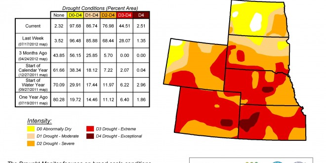 Drought worsens generally, though parts of Dakotas get relief